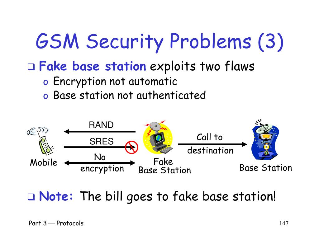 GSM Security Problems (3)