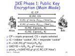 ike phase 1 public key encryption main mode