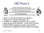 ike phase 2108