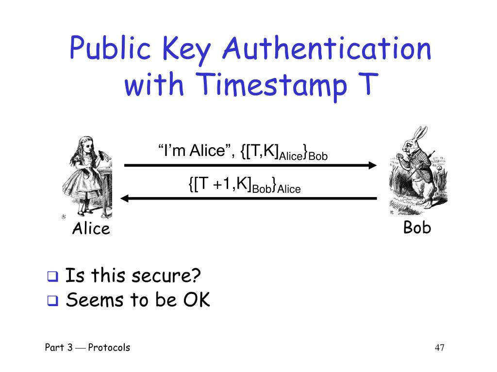 Public Key Authentication with Timestamp T