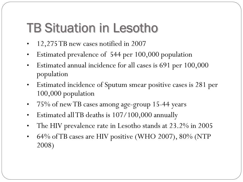 TB Situation in Lesotho
