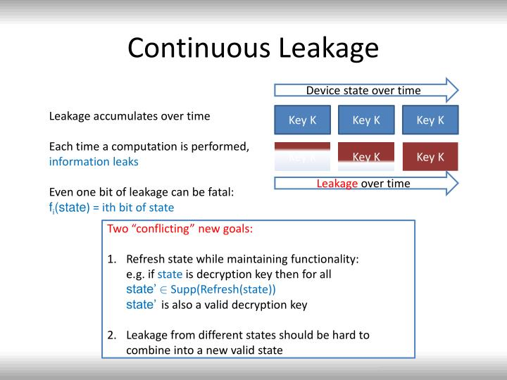 Continuous Leakage