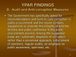 ypar findings d audit and anti corruption measures21