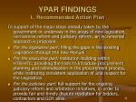 ypar findings i recommended action plan