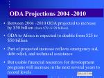 oda projections 2004 2010