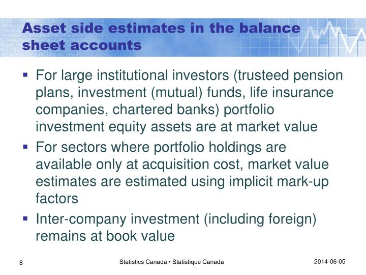 Asset side estimates in the balance sheet accounts