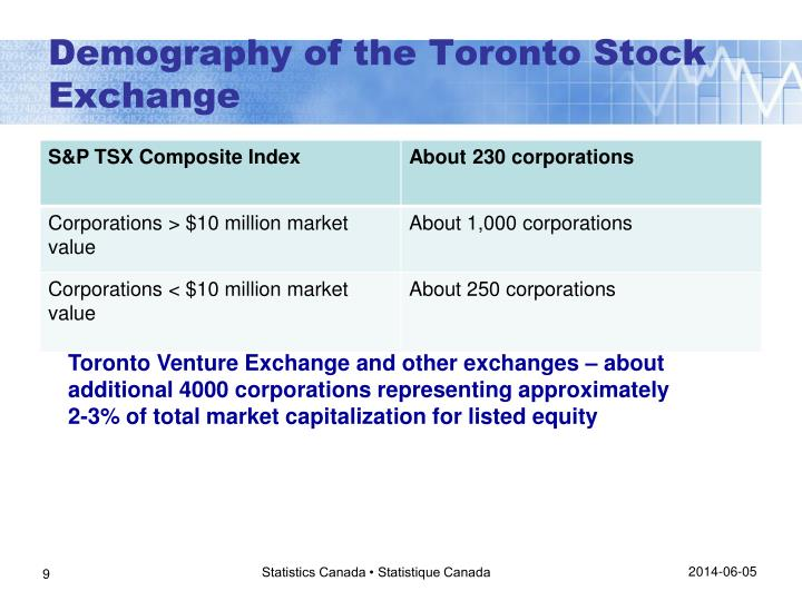 Demography of the Toronto Stock Exchange