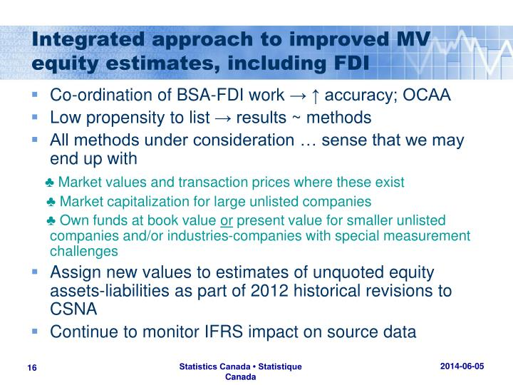 Integrated approach to improved MV equity estimates, including FDI