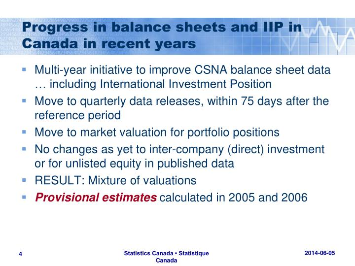 Progress in balance sheets and IIP in Canada in recent years