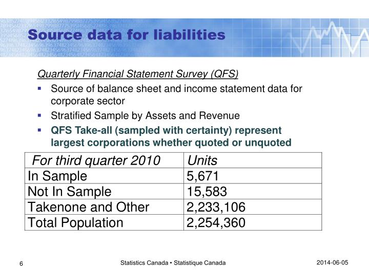 Source data for liabilities