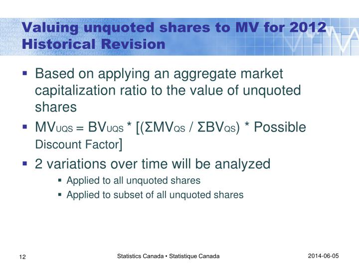Valuing unquoted shares to MV for 2012 Historical Revision