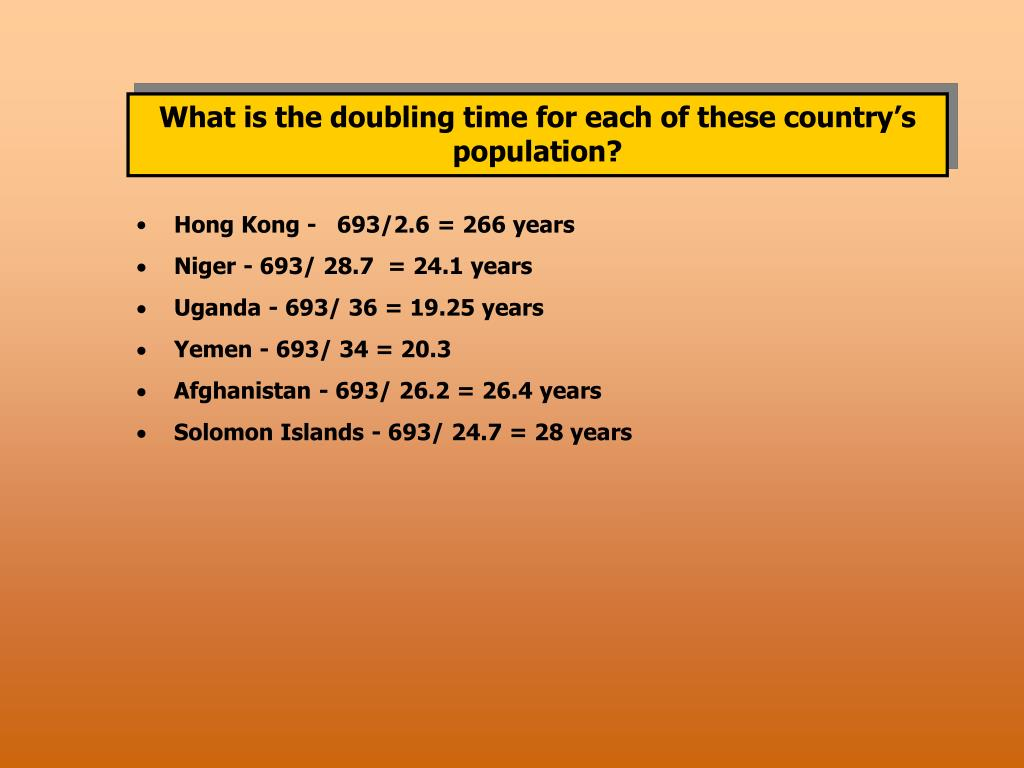 What is the doubling time for each of these country's population?