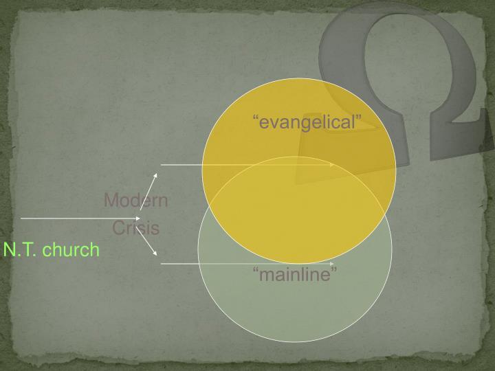 """evangelical"""