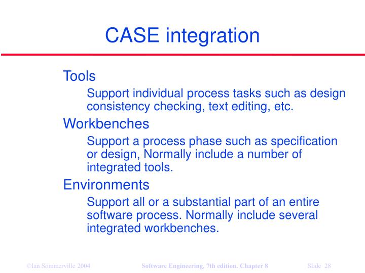 CASE integration