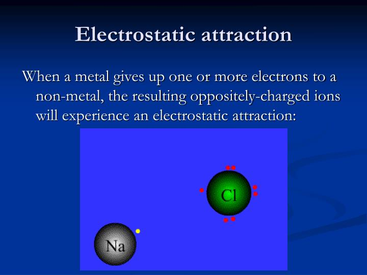 Electrostatic attraction1