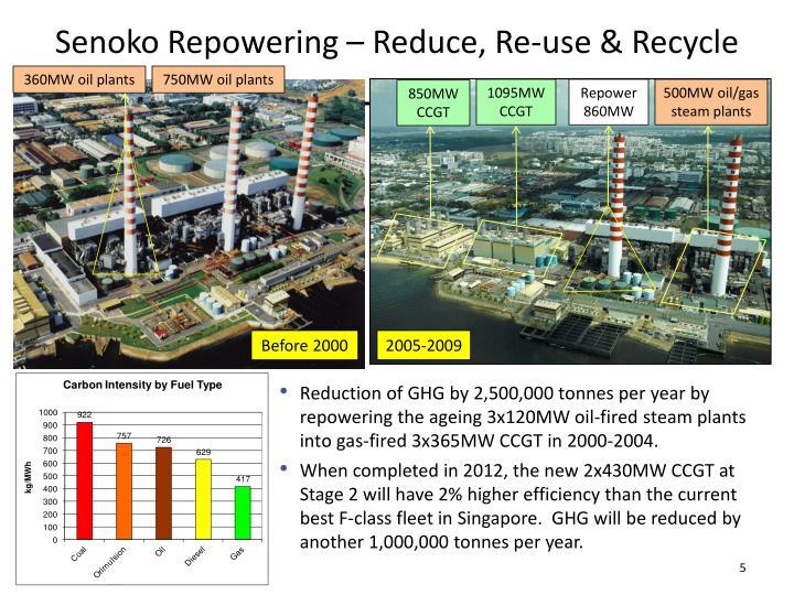 Senoko Repowering – Reduce, Re-use & Recycle