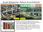 senoko repowering reduce re use recycle