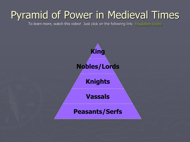 Pyramid of Power in Medieval Times