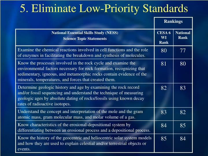 5. Eliminate Low-Priority Standards