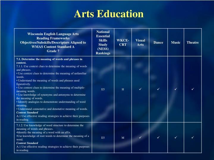 Arts Education
