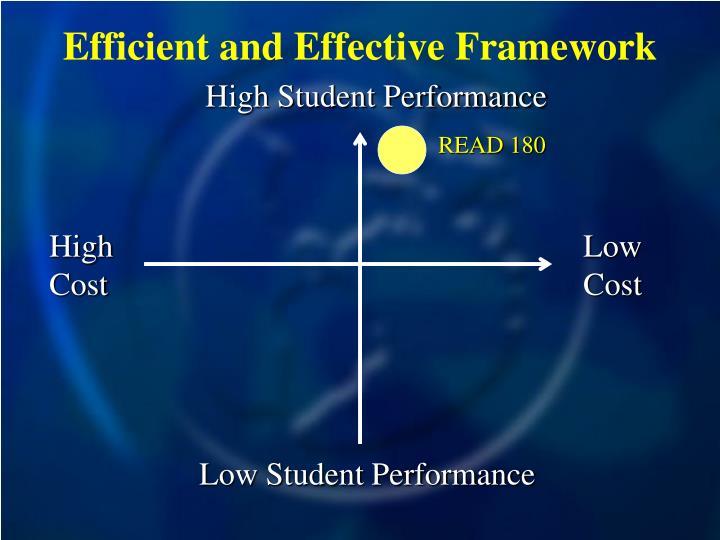 Efficient and Effective Framework