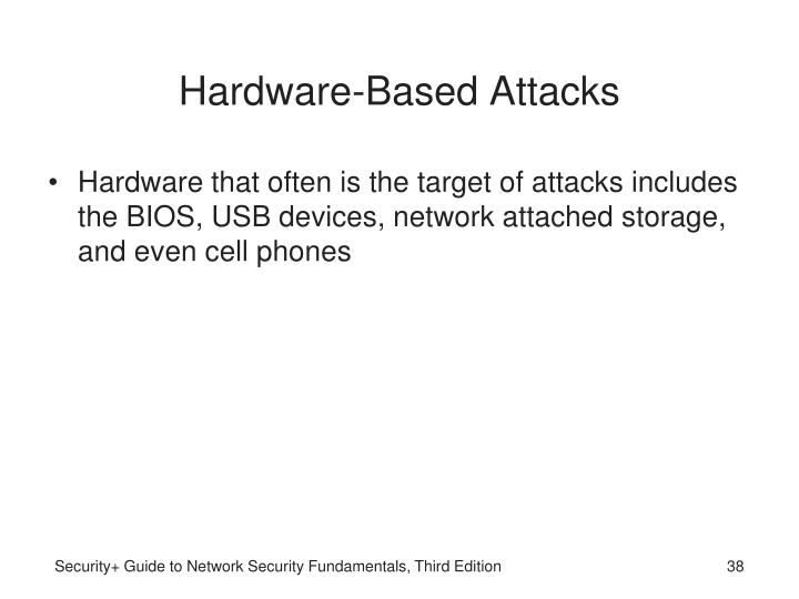 Hardware-Based Attacks