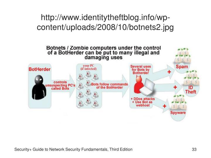 http://www.identitytheftblog.info/wp-content/uploads/2008/10/botnets2.jpg