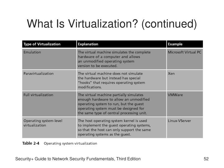 What Is Virtualization? (continued)