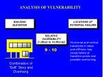 analysis of vulnerability9