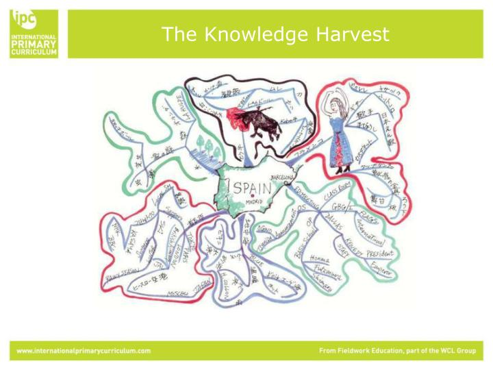 The Knowledge Harvest