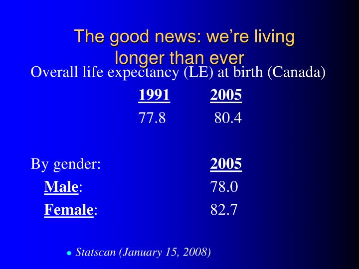 The good news: we're living    longer than ever