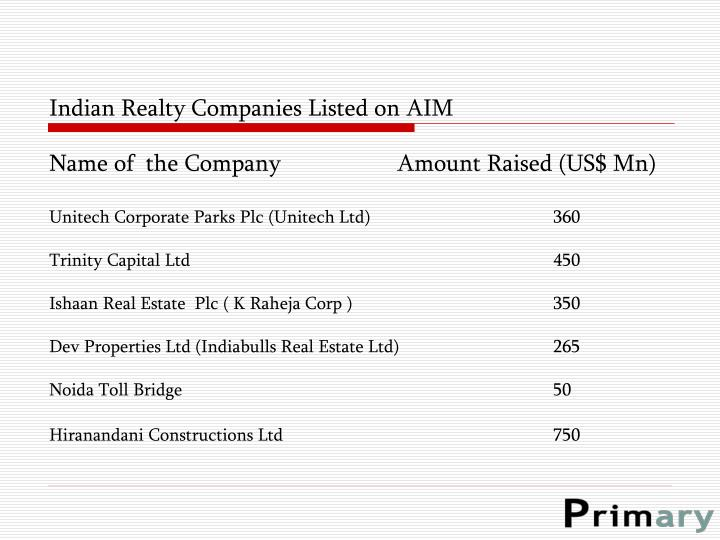 Indian Realty Companies Listed on AIM