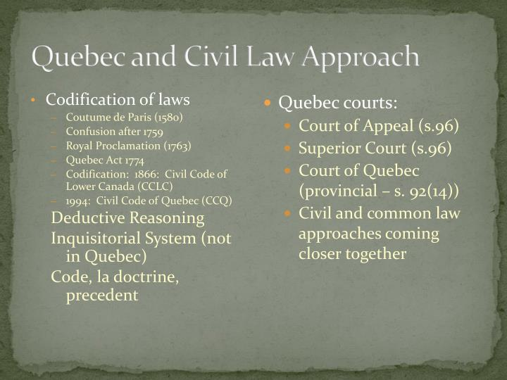 Codification of laws