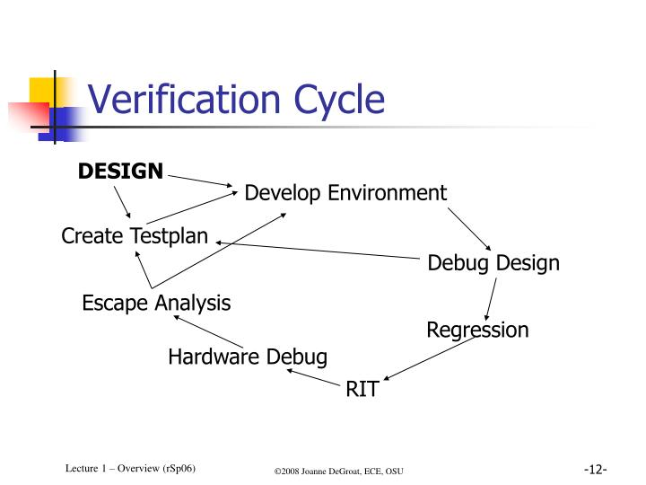 Verification Cycle