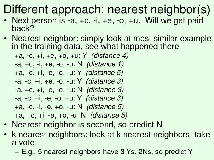 Different approach: nearest neighbor(s)