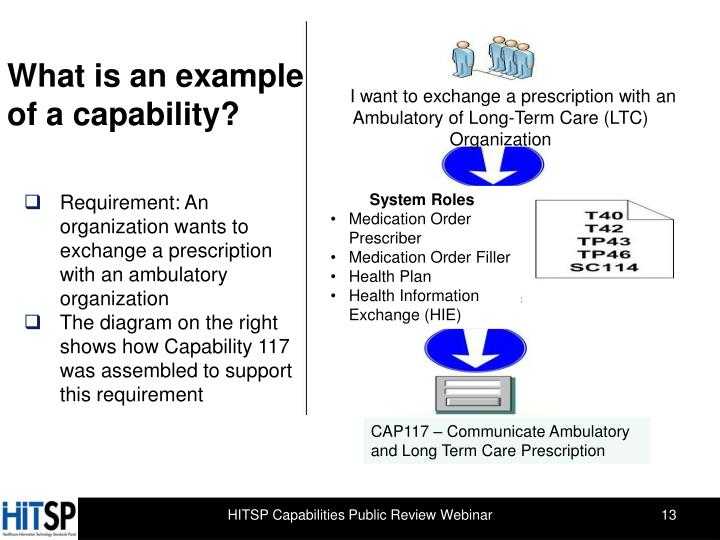 What is an example of a capability?