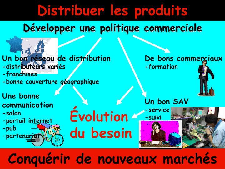 Distribuer les produits