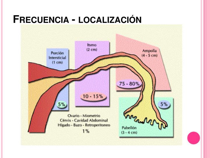 Frecuencia - localización
