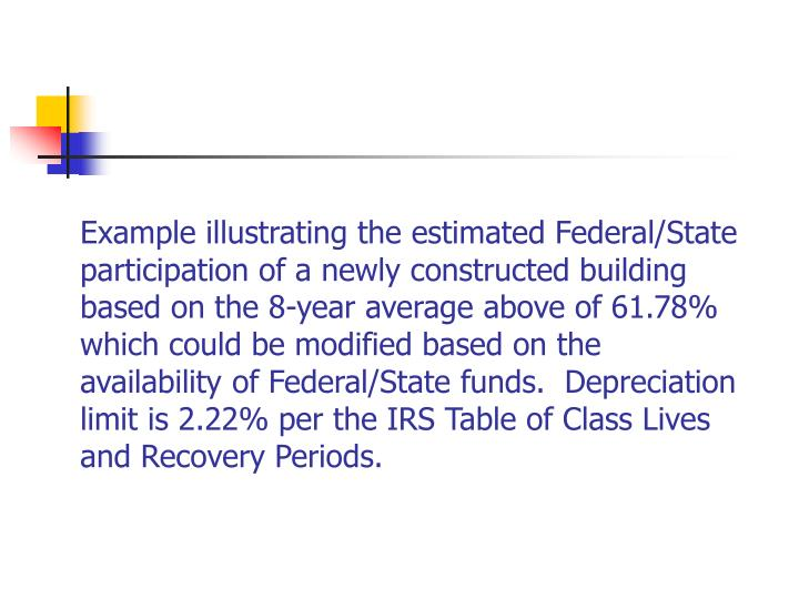 Example illustrating the estimated Federal/State participation of a newly constructed building based on the 8-year average above of 61.78% which could be modified based on the availability of Federal/State funds.  Depreciation limit is 2.22% per the IRS Table of Class Lives and Recovery Periods.
