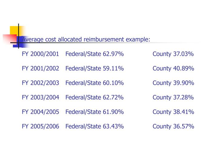 Average cost allocated reimbursement example:
