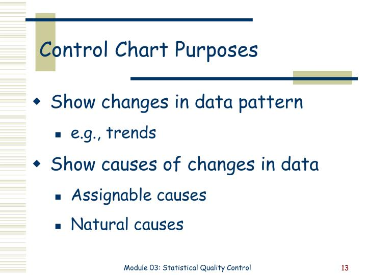 Control Chart Purposes
