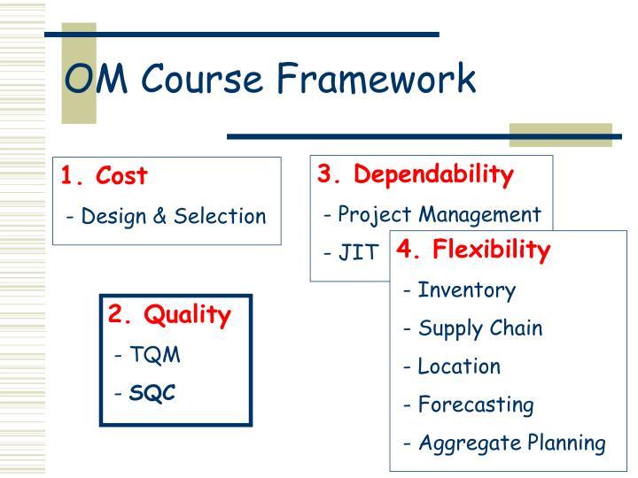 OM Course Framework