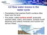 4 2 how water moves in the water cycle