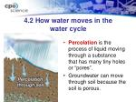 4 2 how water moves in the water cycle2