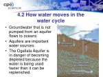 4 2 how water moves in the water cycle3