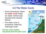 4 2 the water cycle