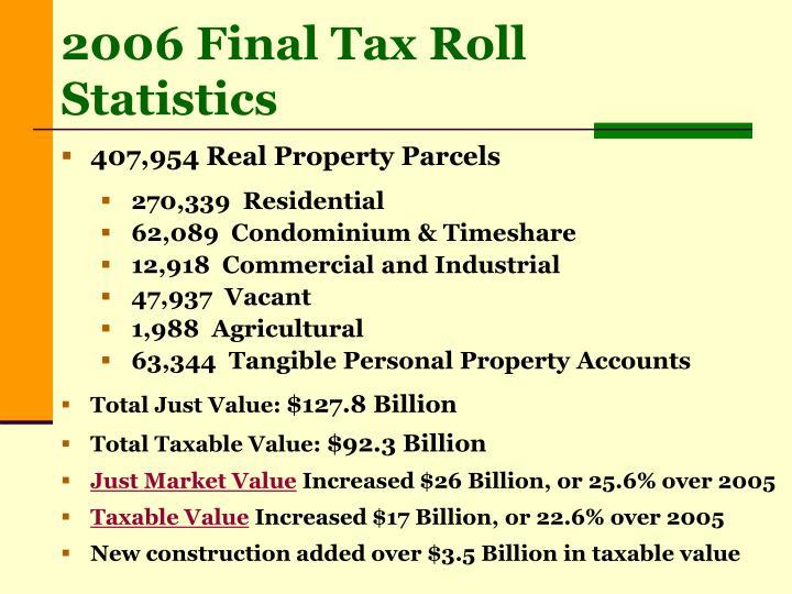 2006 Final Tax Roll Statistics