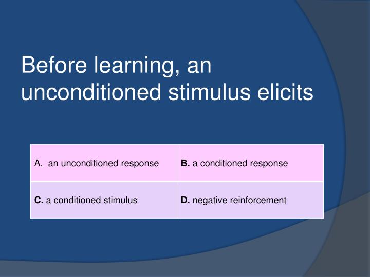 Before learning, an unconditioned stimulus elicits