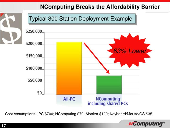 NComputing Breaks the Affordability Barrier