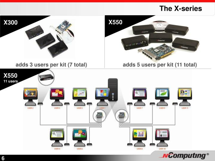 The X-series